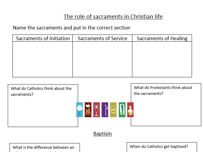 GCSE Edexcel B Living the Christian Life revision workbooks