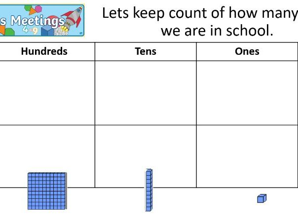 Maths Meeting Powerpoint for Year 1