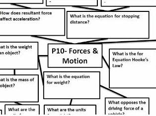 GCSE Physics P10-11 (Forces) revision maps