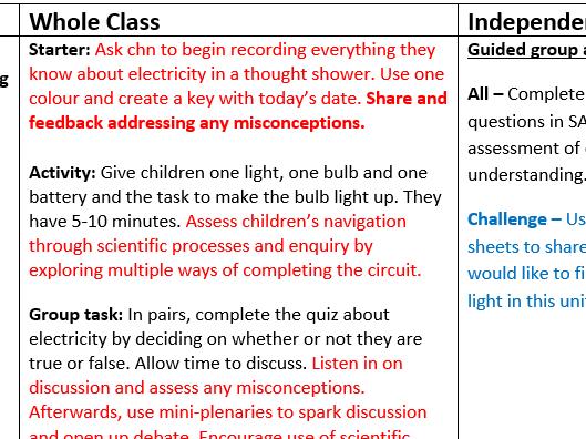 Year 6 - Electricity Medium Term Plan