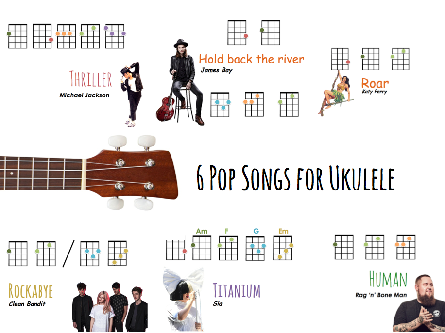 6 Pop Songs for Ukulele ( + Backing Tracks)