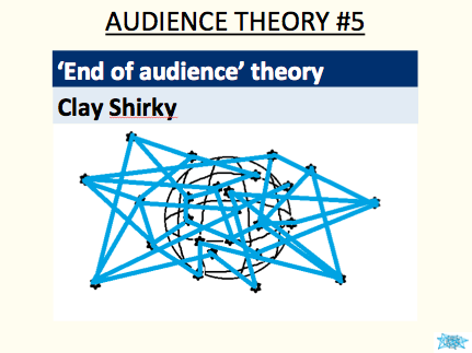 'End of Audience' theory - Clay Shirky (audience theory #5)