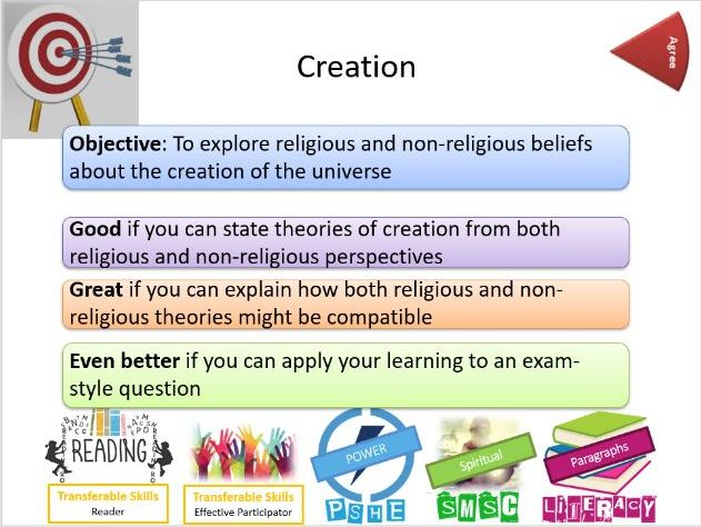 AQA Religion and Life: Creation - Whole Lesson