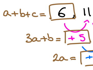 Quadratic Sequences - Complete Lesson