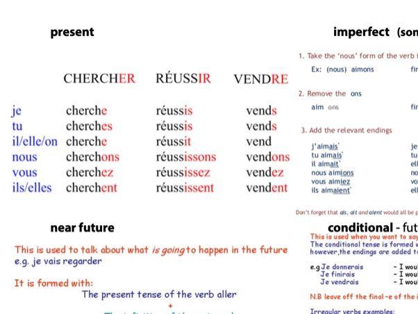 French GCSE Edexcel Tenses Mat