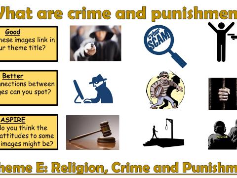 AQA A GCSE Theme E Religion, Crime and Punishment: Lesson 1 Crime and Punishment