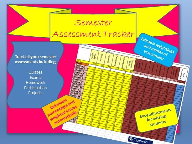 Grade / Score / Assessment Tracker for the Semester / Term - Weighted scores and auto percentages