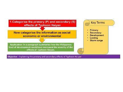 Typhoon Haiyan Case Study Lesson