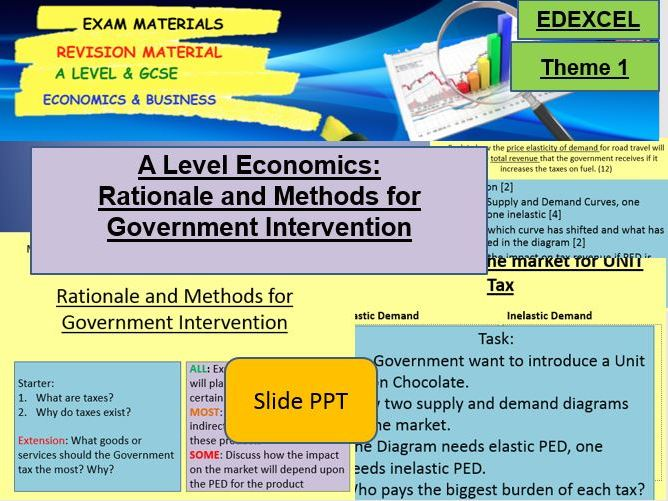 Government Intervention: A Level Economics