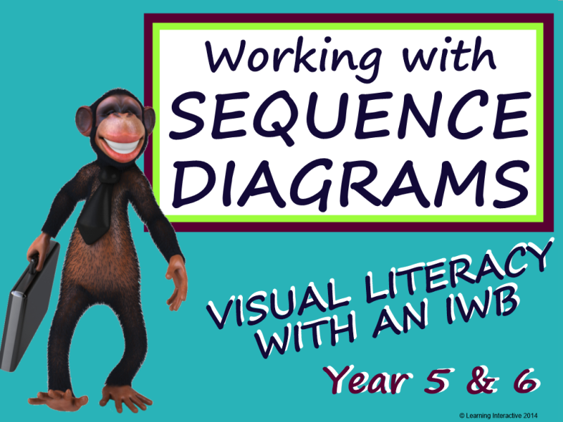Visual Literacy - Working with Sequence Diagrams - Year 5+6