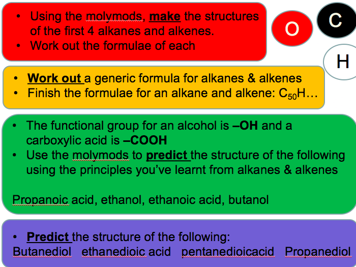 Alkenes & Alkanes - Separate Science Higher and Foundation