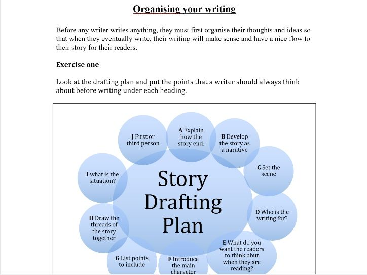 KS2 Organising Writing