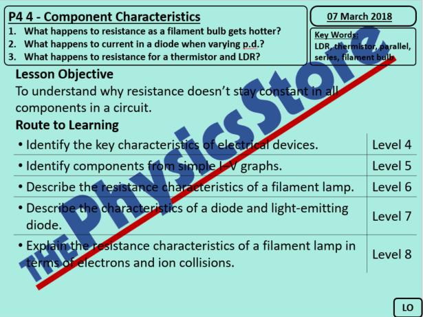 KS4 Physics AQA P4 4 Component Characteristics PowerPoint (Non-editable)
