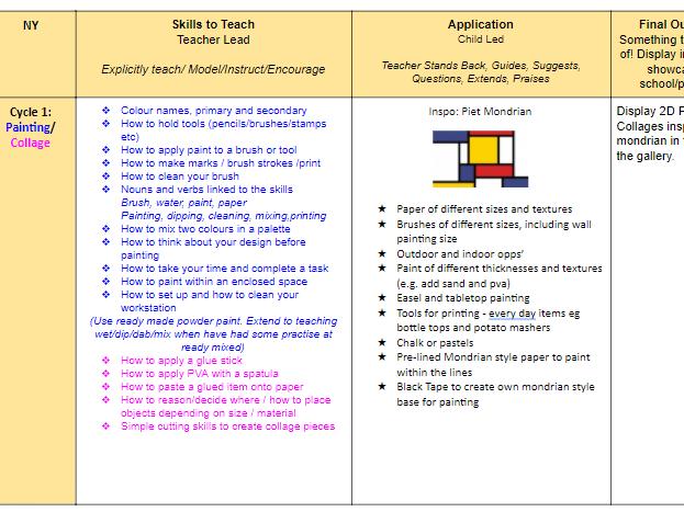 EYFS Creative Arts Long Term Plan, Ages 2-5