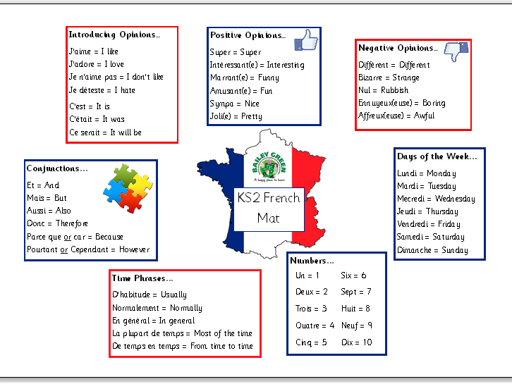 Key Stage 2 French Mat
