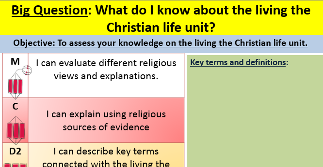 Living the Christian life assessment  EDEXCEL GCSE (9-1) RS B Paper 1 Religion and ethics: Christian