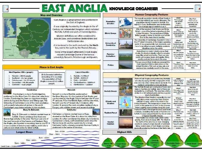 Locational Knowledge - East Anglia - Knowledge Organiser!