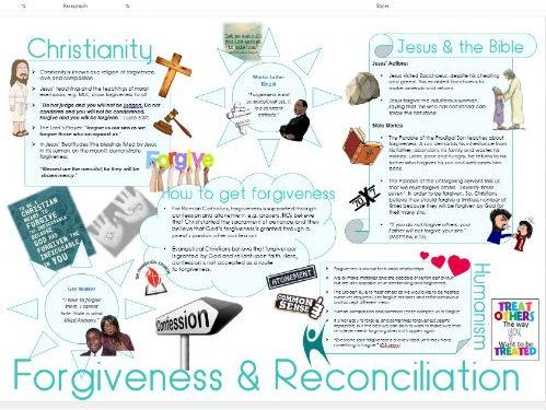 WJEC Eduqas Good and Evil: Forgiveness and Reconciliation Learning Mat