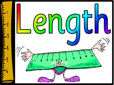 Measurement: estimate and measure length by lmtteacher - Teaching ...