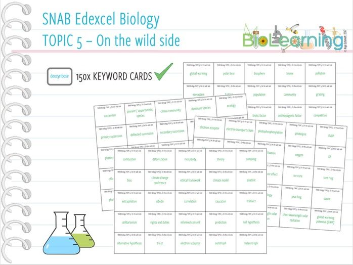 SNAB Biology Topic 5: On the wild side - Keywords