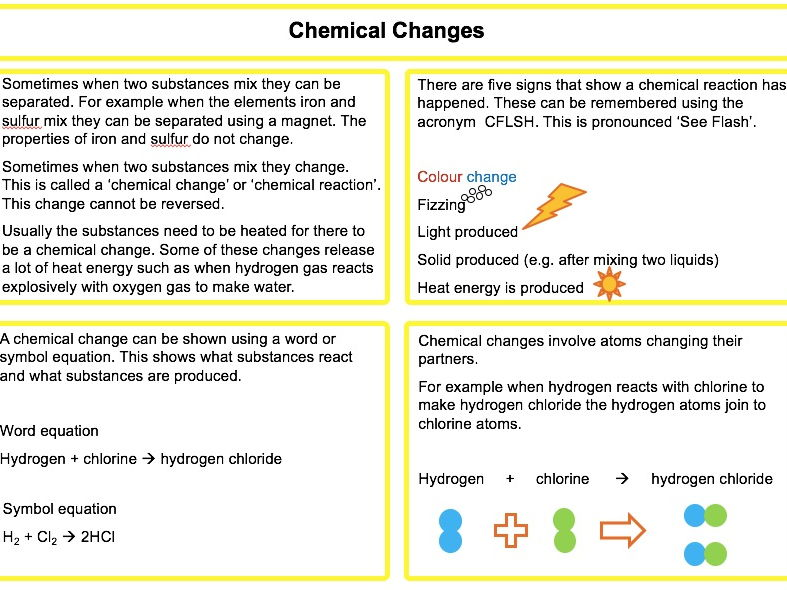 Key Stage 3 and lower school Chemistry revision