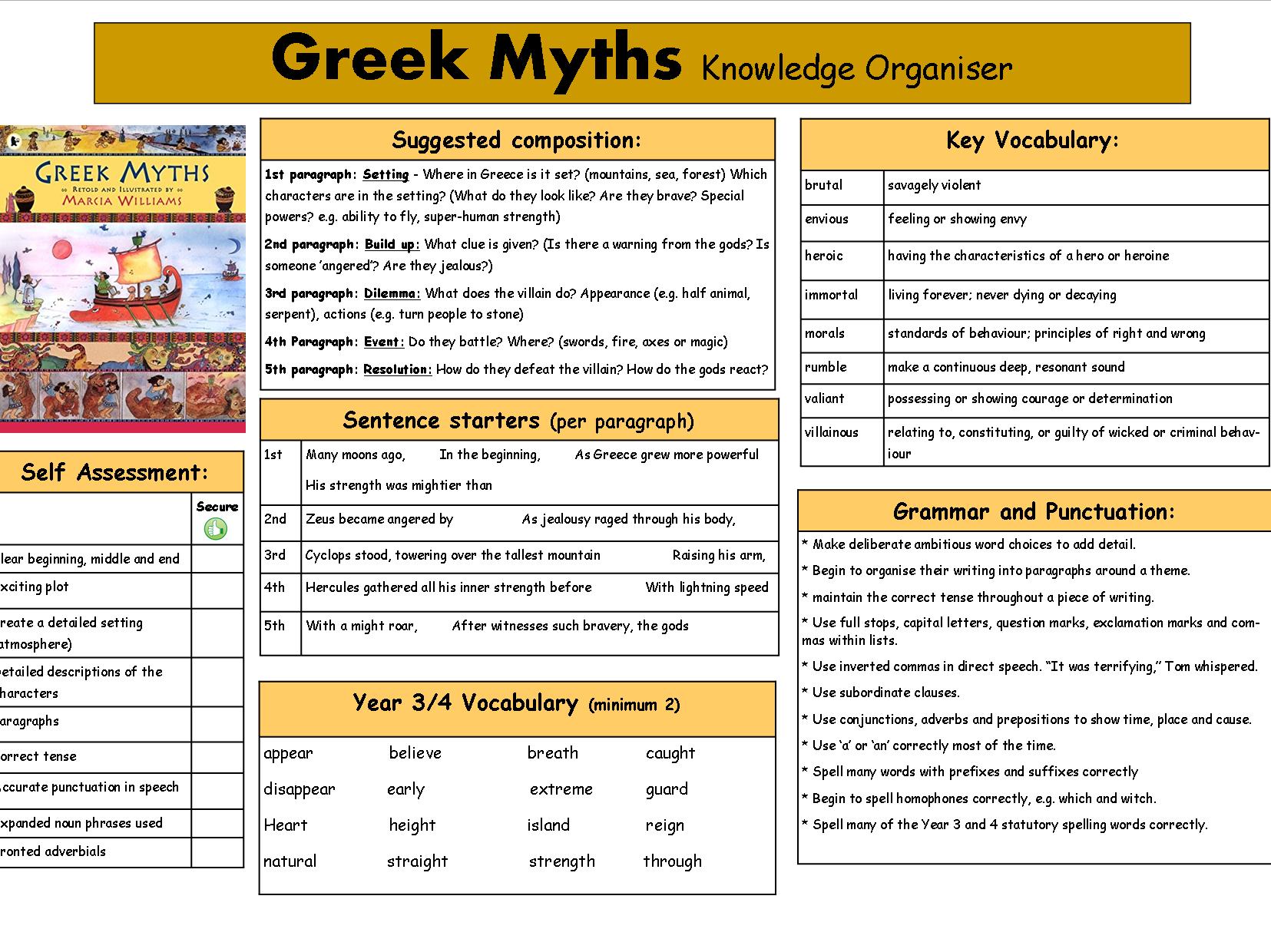 Greek Myth Knowledge Organiser