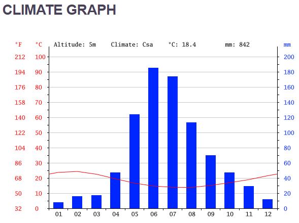 full SOW gcse geography statistics data ocr aqa edexcel 1-9 mapping graphs charts skills lessons unit
