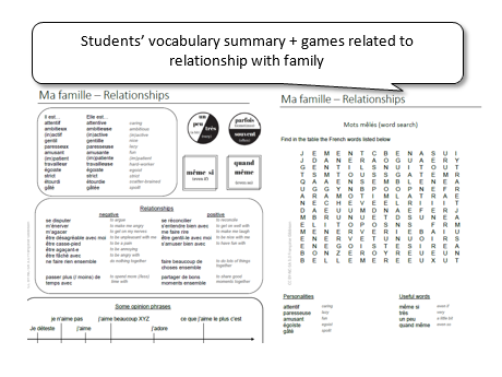 Relationship with family and friends in French: students summary + games