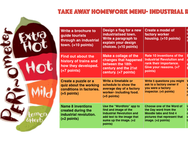 The tudor homework help site