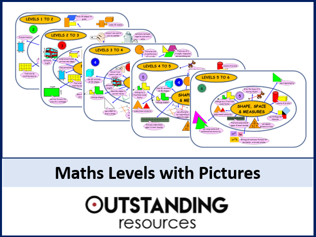 Maths: Levels with Pictures (for Display or Handouts) covering all areas for GCSE levels 1 to 6