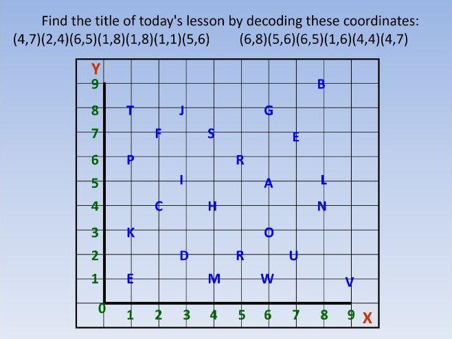 Scatter Graph Plotting Power Point