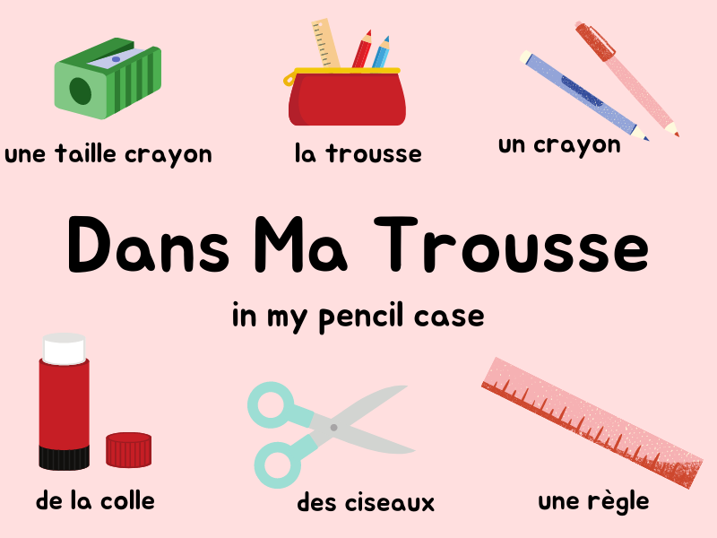 French Flashcards - Classroom Objects
