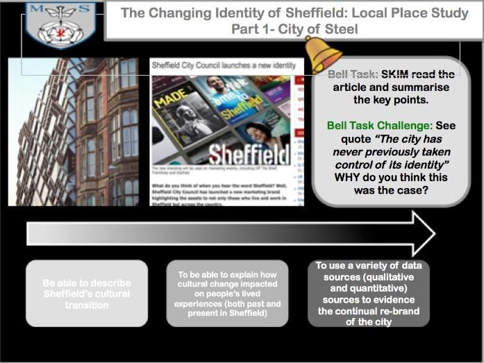 CHANGING PLACES LESSON 5: LOCAL PLACE STUDY LESSON SET (6 HOURS) SHEFFIELD