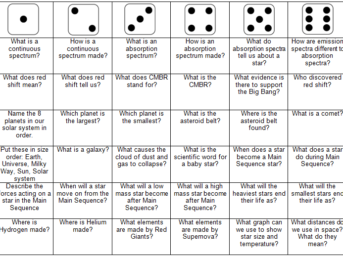 Space and Universe Revision Dice Game