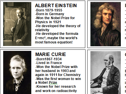 """KS2 Set of x 22 """"Famous Scientists Who am I?"""" cards"""