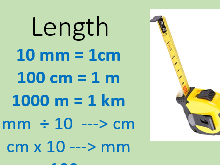 Measure - Conversions posters