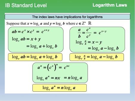 IB Mathematics SL - Exponentials & Logarithms (2018-2019)