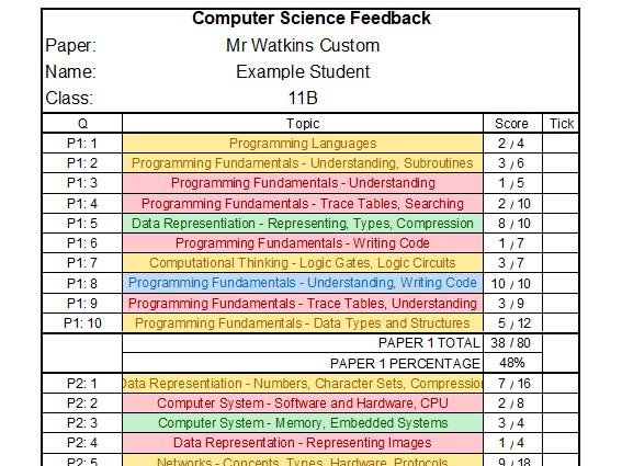 QLA / Covey Chart Datasheet for Mr Watkins' Custom GCSE Computer Science Mock Exam Set