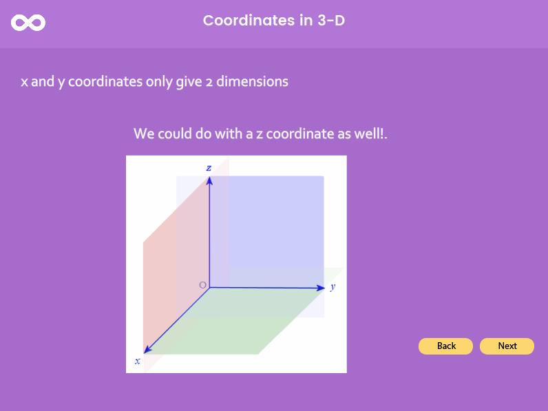 Coordinates in 3D - GCSE