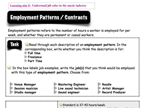 BTEC MUSIC - Unit 1 'The Music Industry' - Employment patterns + Getting a break