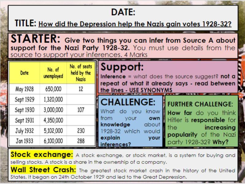 Edexcel 9-1 History GCSE: Paper 3 Germany: KT2 L6&7: Wall Street Crash / Depression: 3b/c Guidance