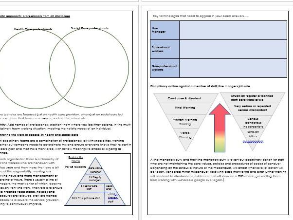 BTEC Level 3 Health and Social Care Unit 2 Working in Health and Social Care A4 and A5 resources