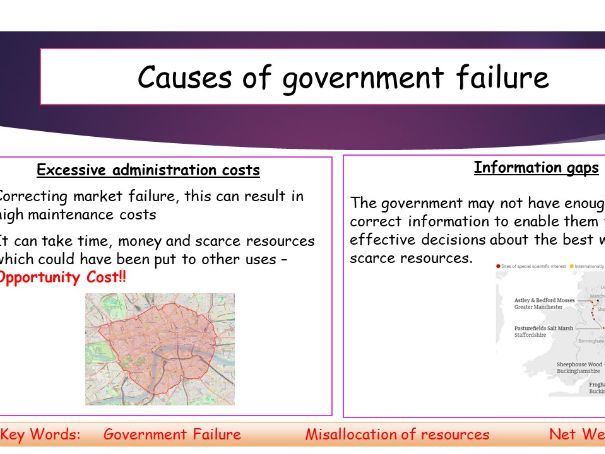 Government Intervention - Market Failure