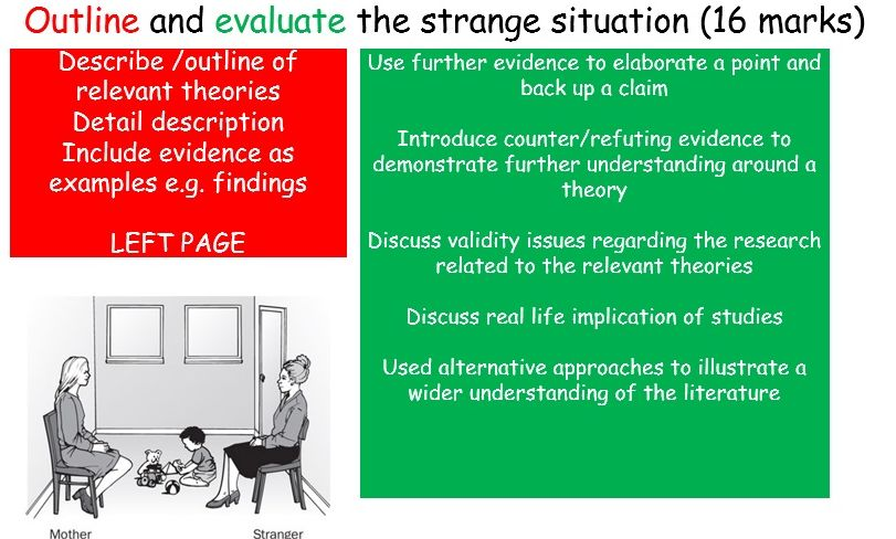 Psychology paper 1 revision powerpoint  AQA