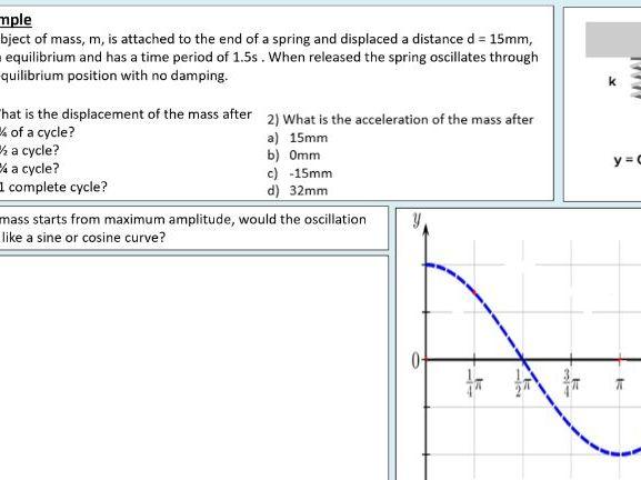 A level Physics (18.2) Principles of SHM (Simple harmonics motion)