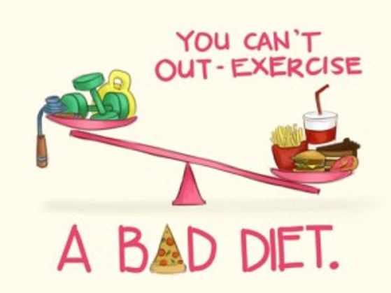 Balanced Diets