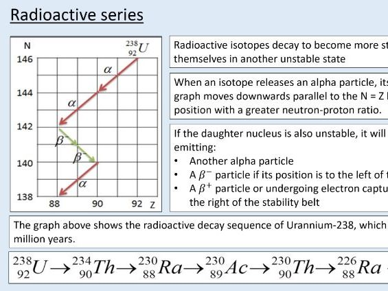 A level Physics (26.8)  More about decay modes  (Radioactivity)