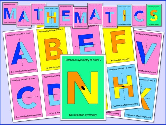 Alphabet Symmetry (Colourful letters in different sizes)