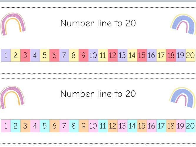 Pastel Number line