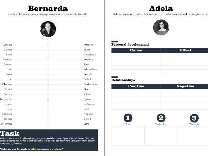 La Casa de Bernarda Alba: Character analysis and development